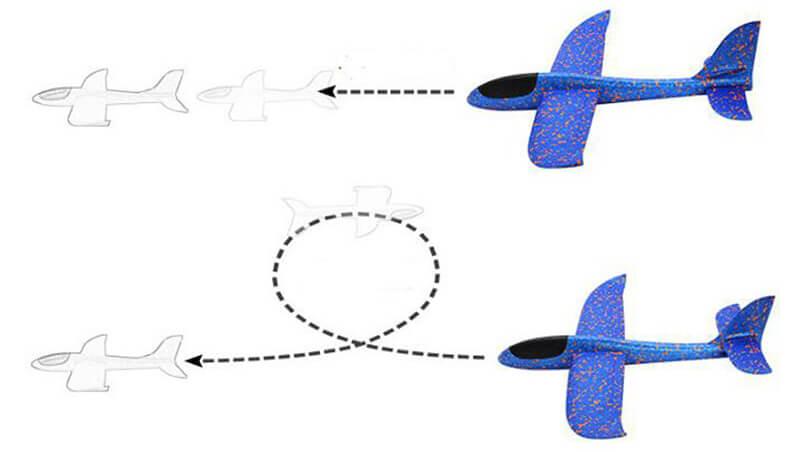 Метальний літак-планер способи польоту